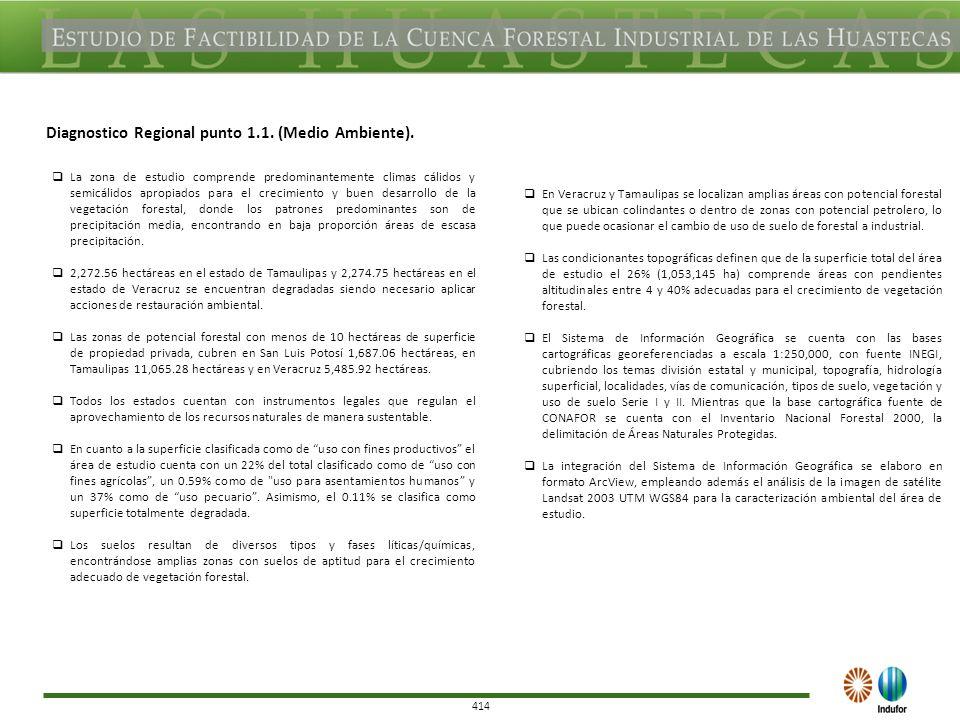 414 Diagnostico Regional punto 1.1. (Medio Ambiente).