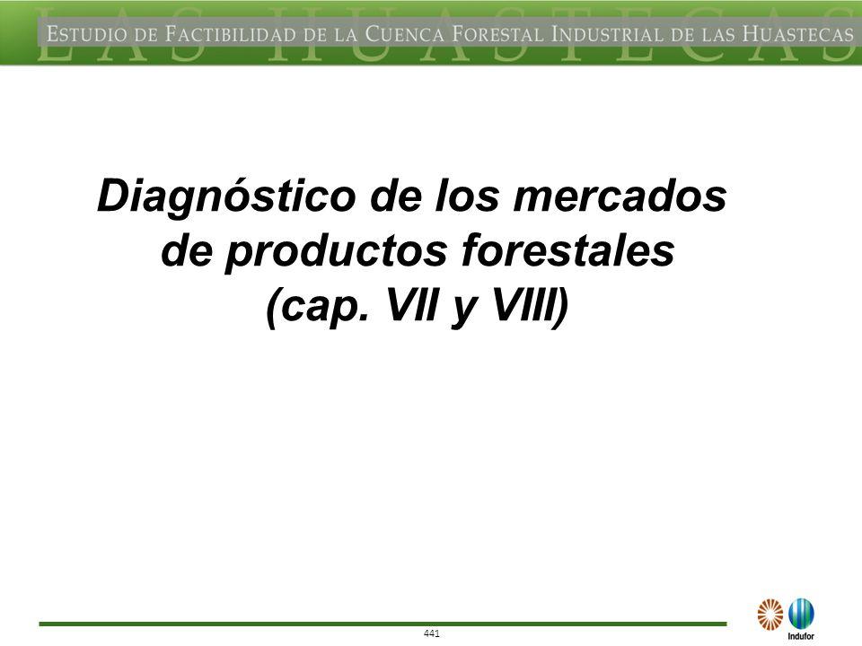 441 Diagnóstico de los mercados de productos forestales (cap. VII y VIII)