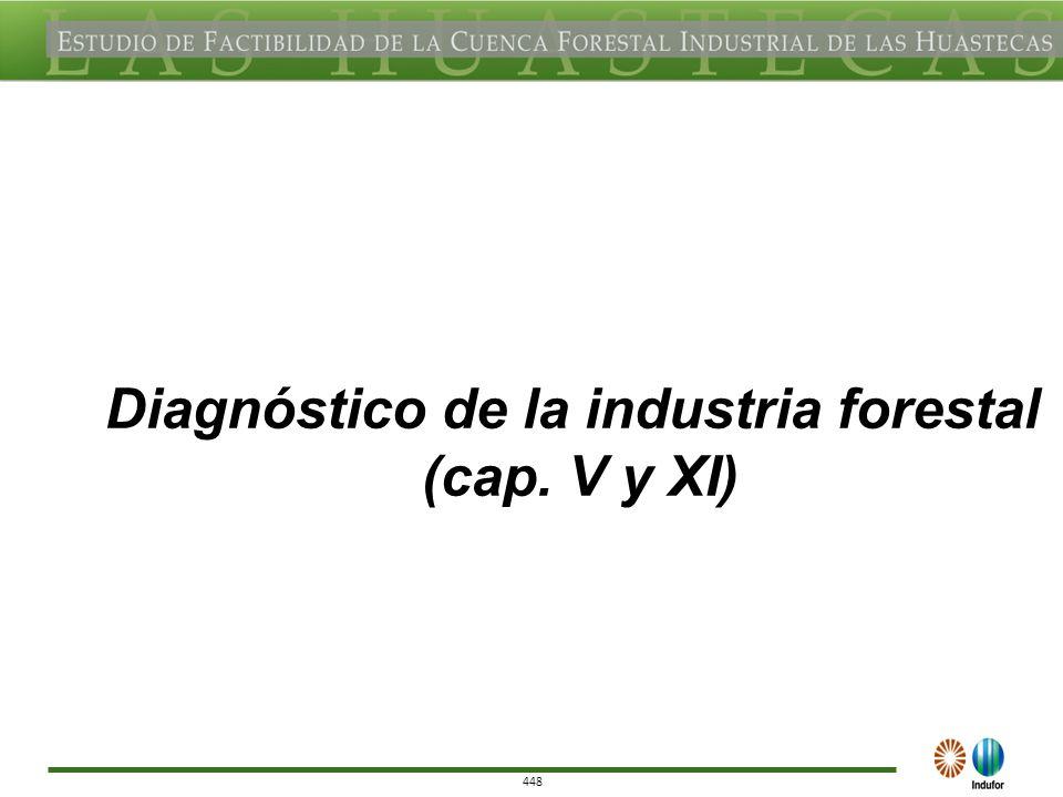 449 El valor de la producción de la industria forestal en México es bajo.