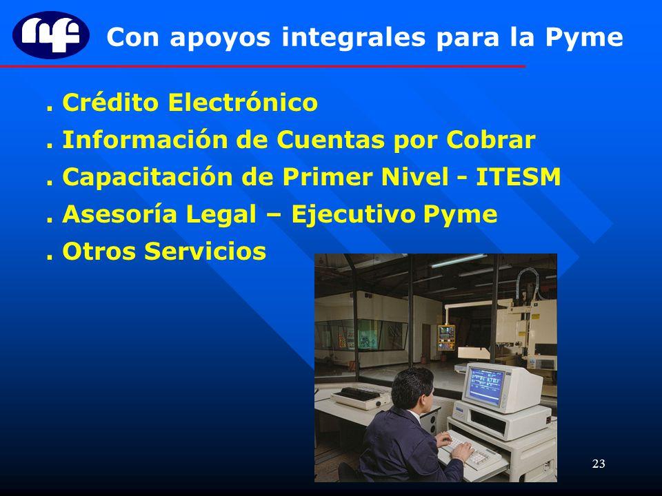 23 Con apoyos integrales para la Pyme. Crédito Electrónico. Información de Cuentas por Cobrar. Capacitación de Primer Nivel - ITESM. Asesoría Legal –