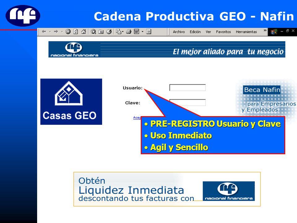 25 Cadena Productiva GEO - Nafin PRE-REGISTRO Usuario y ClavePRE-REGISTRO Usuario y Clave Uso InmediatoUso Inmediato Agil y SencilloAgil y Sencillo