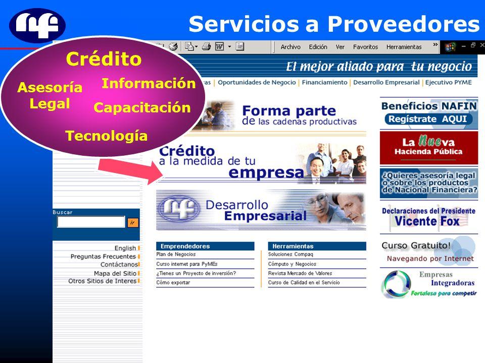 29 Servicios a Proveedores Asesoría Legal Crédito Información Capacitación Tecnología