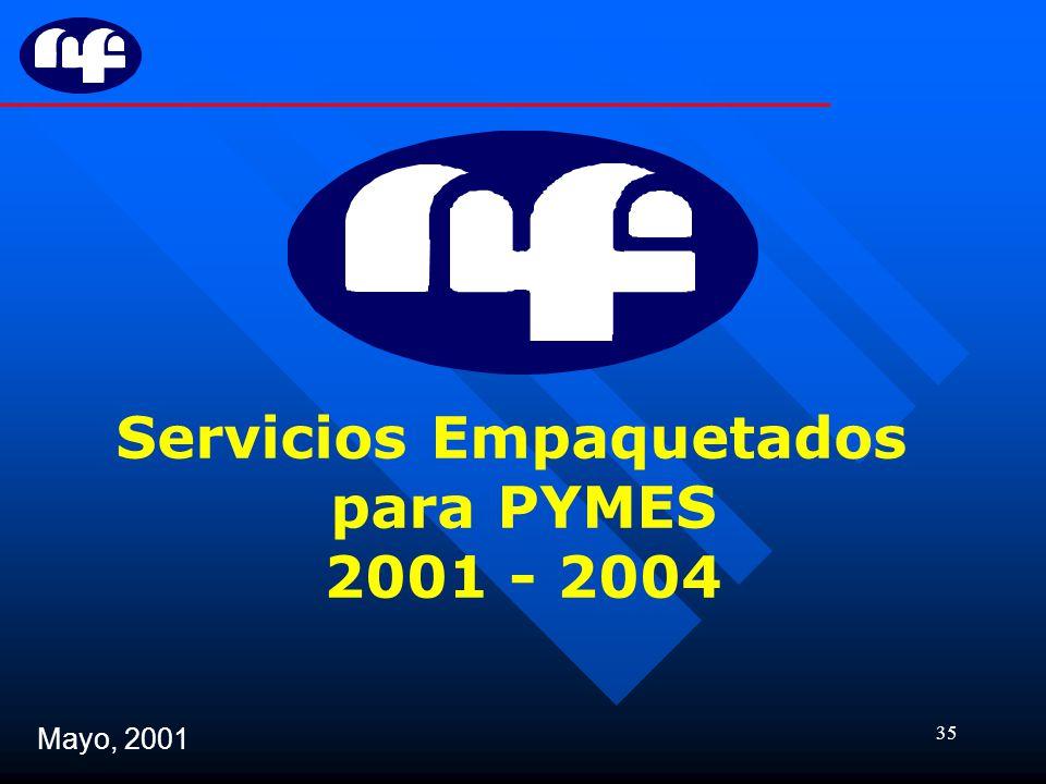 35 Servicios Empaquetados para PYMES 2001 - 2004 Mayo, 2001