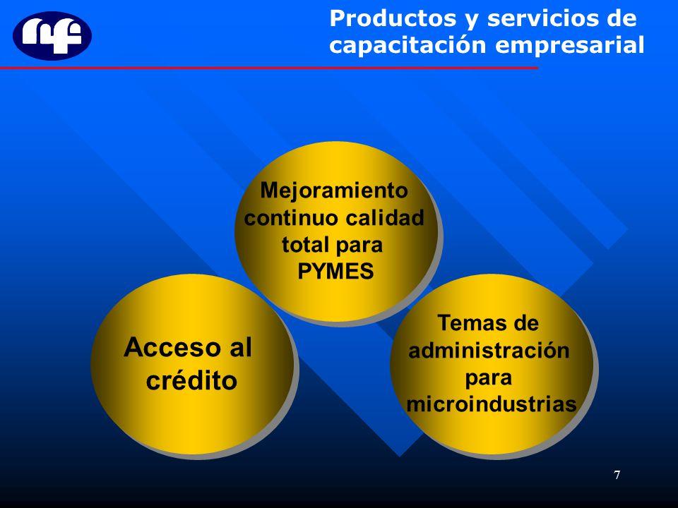 7 Productos y servicios de capacitación empresarial Mejoramiento continuo calidad total para PYMES Mejoramiento continuo calidad total para PYMES Acce