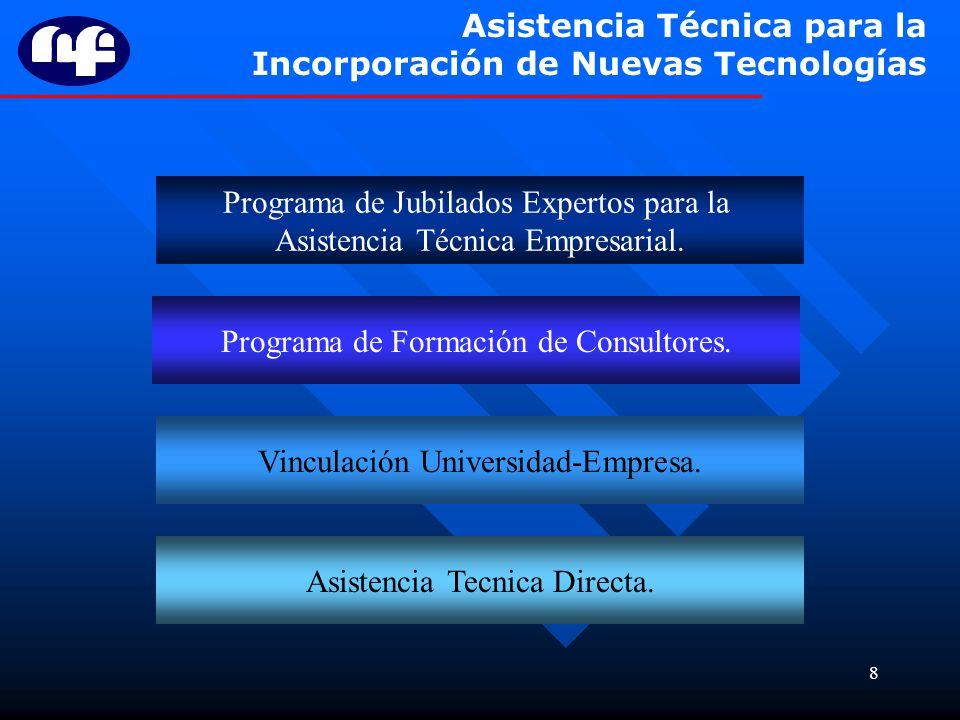 8 Asistencia Técnica para la Incorporación de Nuevas Tecnologías Programa de Jubilados Expertos para la Asistencia Técnica Empresarial. Programa de Fo
