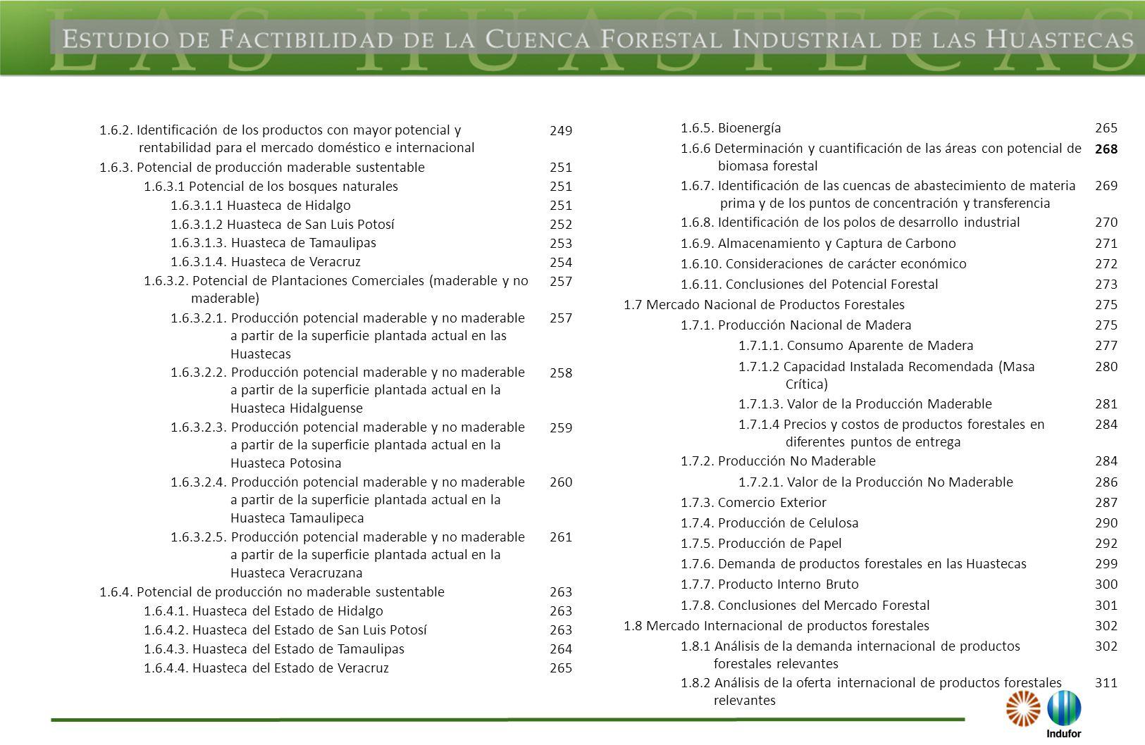 1.6.2. Identificación de los productos con mayor potencial y rentabilidad para el mercado doméstico e internacional 249 1.6.3. Potencial de producción