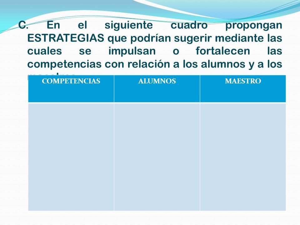 C. En el siguiente cuadro propongan ESTRATEGIAS que podrían sugerir mediante las cuales se impulsan o fortalecen las competencias con relación a los a