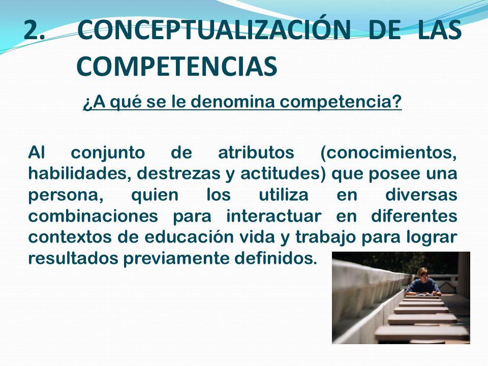 2.CONCEPTUALIZACIÓN DE LAS COMPETENCIAS ¿A qué se le denomina competencia.