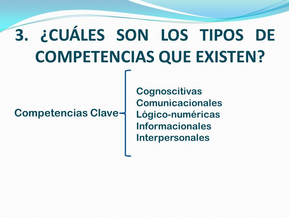3.¿CUÁLES SON LOS TIPOS DE COMPETENCIAS QUE EXISTEN.