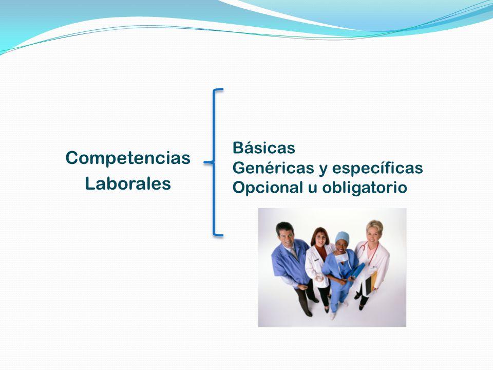 Competencias Laborales Básicas Genéricas y específicas Opcional u obligatorio
