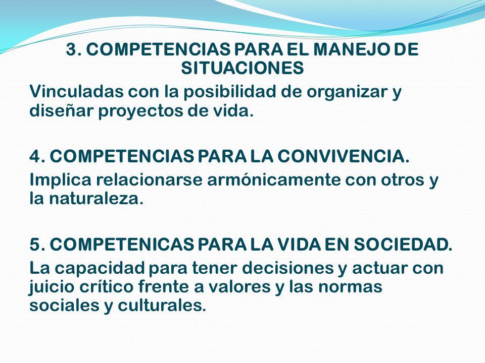 3. COMPETENCIAS PARA EL MANEJO DE SITUACIONES Vinculadas con la posibilidad de organizar y diseñar proyectos de vida. 4. COMPETENCIAS PARA LA CONVIVEN