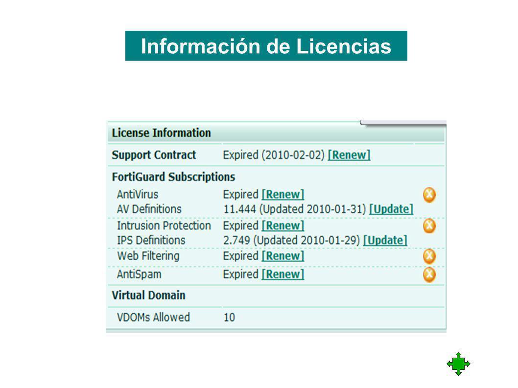 Información de Licencias