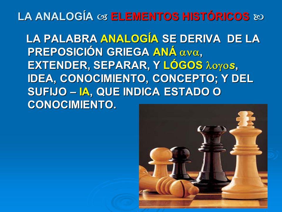 LA ANALOGÍA ELEMENTOS HISTÓRICOS LA ANALOGÍA ELEMENTOS HISTÓRICOS LA PALABRA ANALOGÍA SE DERIVA DE LA PREPOSICIÓN GRIEGA ANÁ, EXTENDER, SEPARAR, Y LÓG
