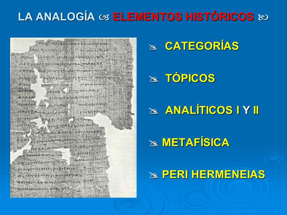 LA ANALOGÍA ELEMENTOS HISTÓRICOS LA ANALOGÍA ELEMENTOS HISTÓRICOS CATEGORÍAS CATEGORÍAS TÓPICOS TÓPICOS ANALÍTICOS I Y II ANALÍTICOS I Y II METAFÍSICA