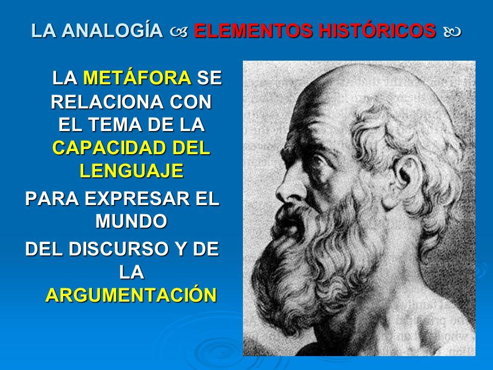 LA ANALOGÍA ELEMENTOS HISTÓRICOS LA ANALOGÍA ELEMENTOS HISTÓRICOS LA METÁFORA SE RELACIONA CON EL TEMA DE LA CAPACIDAD DEL LENGUAJE LA METÁFORA SE REL