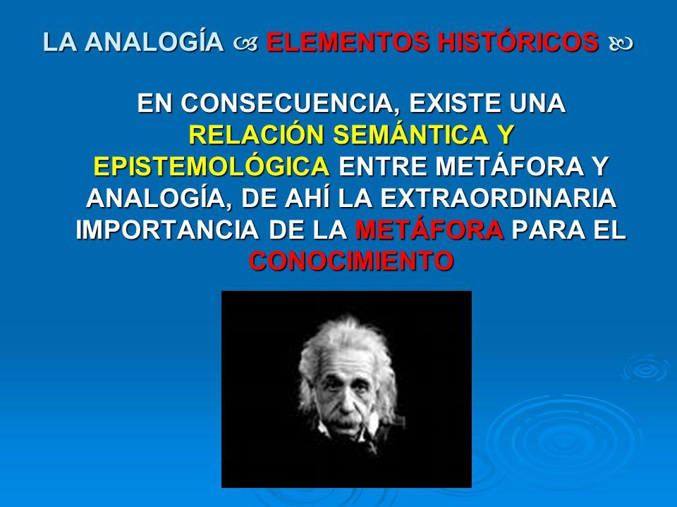 LA ANALOGÍA ELEMENTOS HISTÓRICOS LA ANALOGÍA ELEMENTOS HISTÓRICOS EN CONSECUENCIA, EXISTE UNA RELACIÓN SEMÁNTICA Y EPISTEMOLÓGICA ENTRE METÁFORA Y ANA