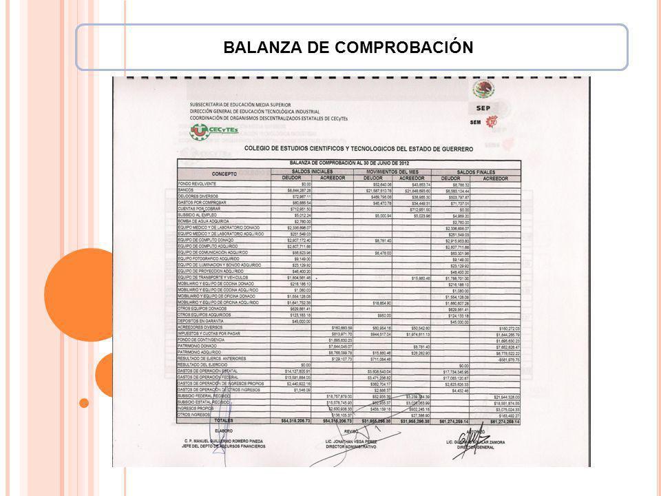 BALANZA DE COMPROBACIÓN