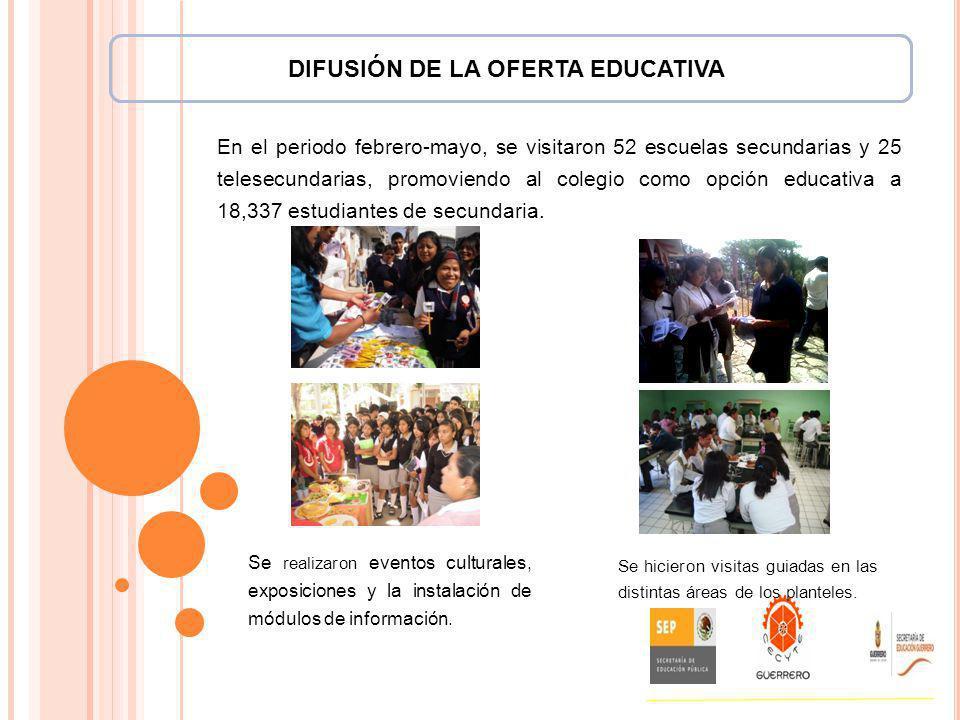 DIFUSIÓN DE LA OFERTA EDUCATIVA En el periodo febrero-mayo, se visitaron 52 escuelas secundarias y 25 telesecundarias, promoviendo al colegio como opc