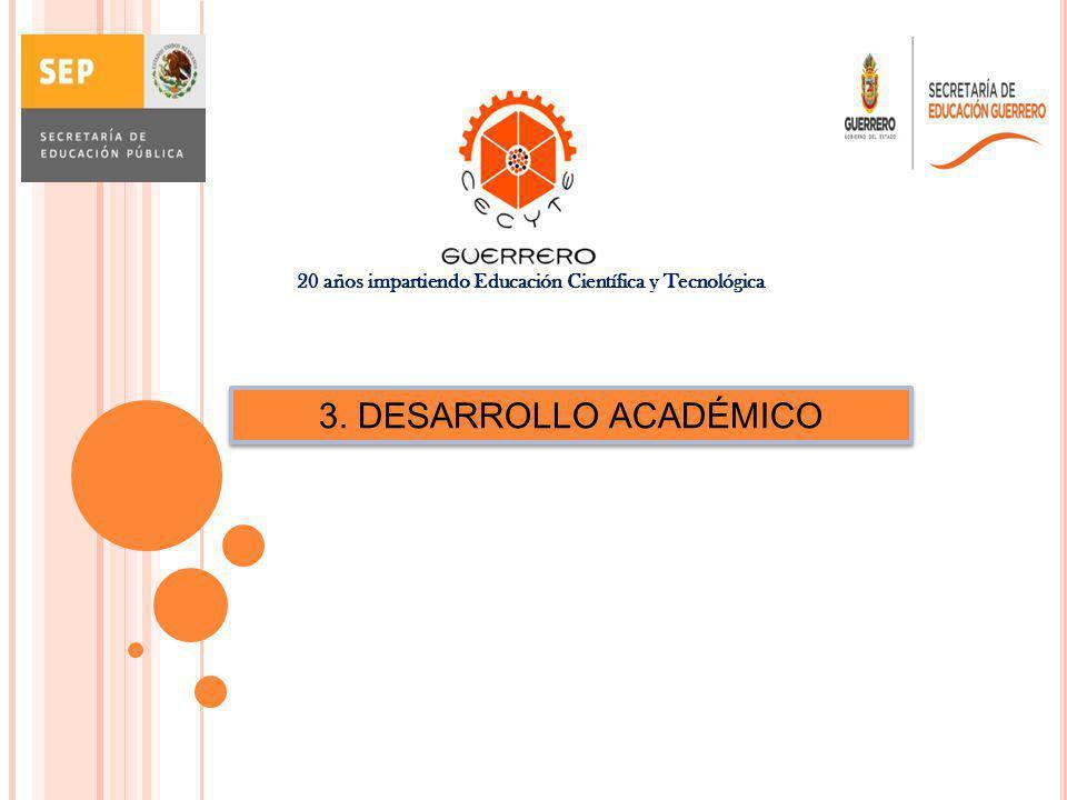 3. DESARROLLO ACADÉMICO 20 años impartiendo Educación Científica y Tecnológica