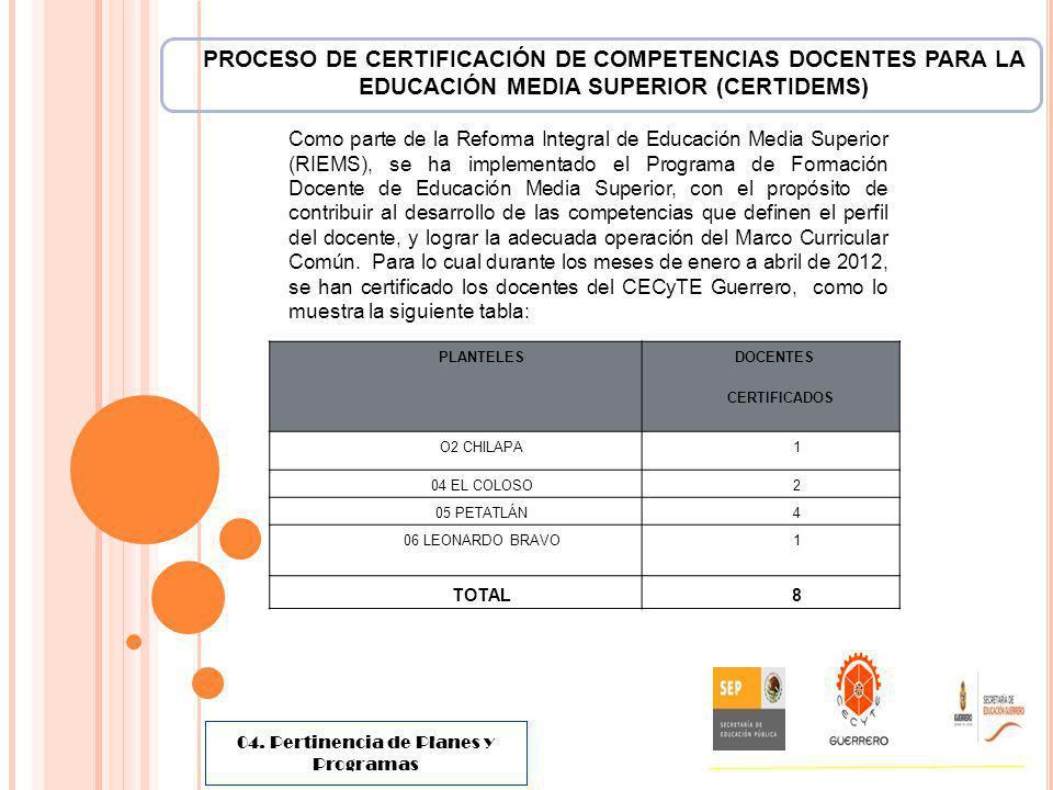 PROCESO DE CERTIFICACIÓN DE COMPETENCIAS DOCENTES PARA LA EDUCACIÓN MEDIA SUPERIOR (CERTIDEMS) Como parte de la Reforma Integral de Educación Media Su