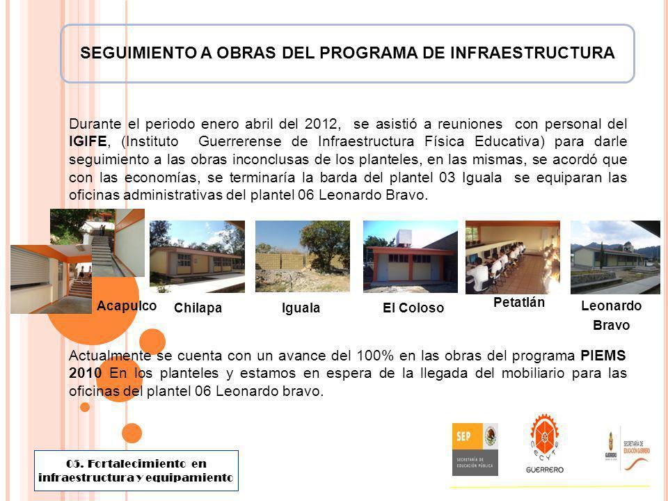 SEGUIMIENTO A OBRAS DEL PROGRAMA DE INFRAESTRUCTURA 05. Fortalecimiento en infraestructura y equipamiento... Durante el periodo enero abril del 2012,