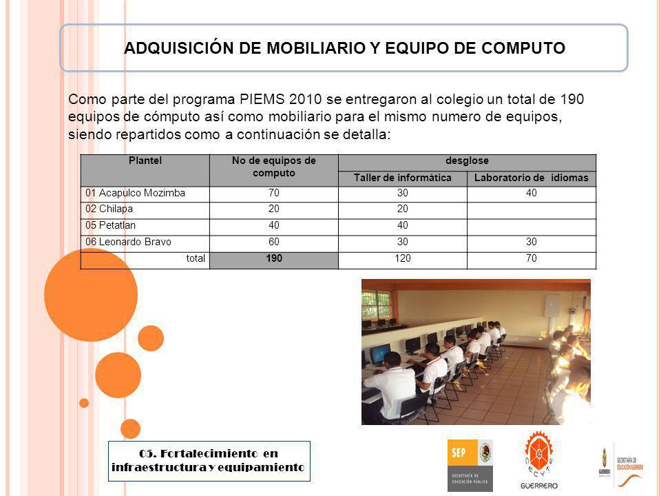 Como parte del programa PIEMS 2010 se entregaron al colegio un total de 190 equipos de cómputo así como mobiliario para el mismo numero de equipos, si