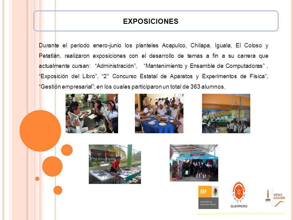 EXPOSICIONES Durante el periodo enero-junio los planteles Acapulco, Chilapa, Iguala, El Coloso y Petatlán, realizaron exposiciones con el desarrollo d