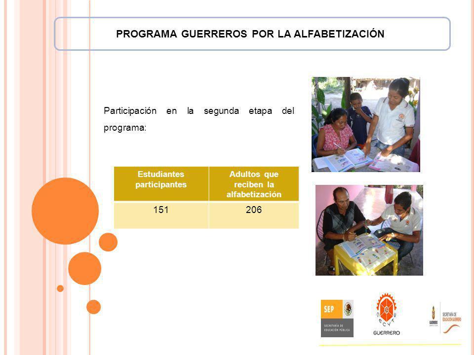 PROGRAMA GUERREROS POR LA ALFABETIZACIÓN Participación en la segunda etapa del programa: Estudiantes participantes Adultos que reciben la alfabetizaci