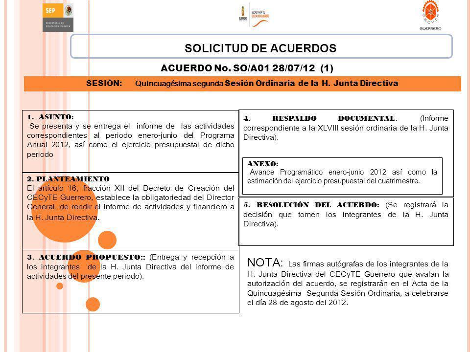 SOLICITUD DE ACUERDOS 5. RESOLUCIÓN DEL ACUERDO : (Se registrará la decisión que tomen los integrantes de la H. Junta Directiva). 1.ASUNTO: Se present