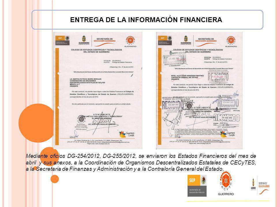 ENTREGA DE LA INFORMACIÓN FINANCIERA Mediante oficios DG-254/2012, DG-255/2012, se enviaron los Estados Financieros del mes de abril y sus anexos, a l