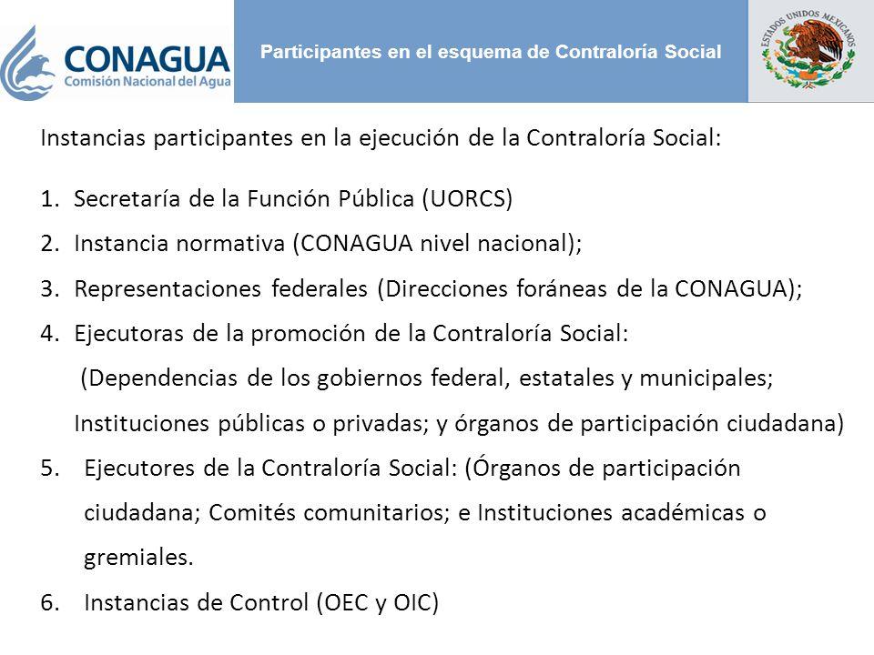 Participantes en el esquema de Contraloría Social Instancias participantes en la ejecución de la Contraloría Social: 1.Secretaría de la Función Públic