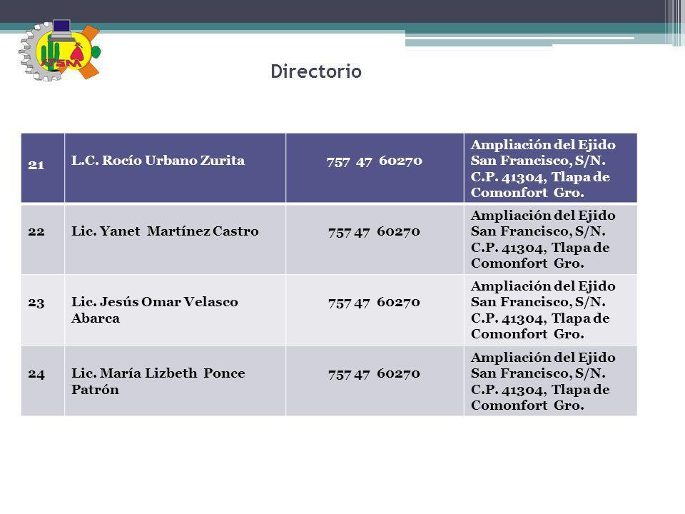 Directorio 21 L.C. Rocío Urbano Zurita757 47 60270 Ampliación del Ejido San Francisco, S/N.
