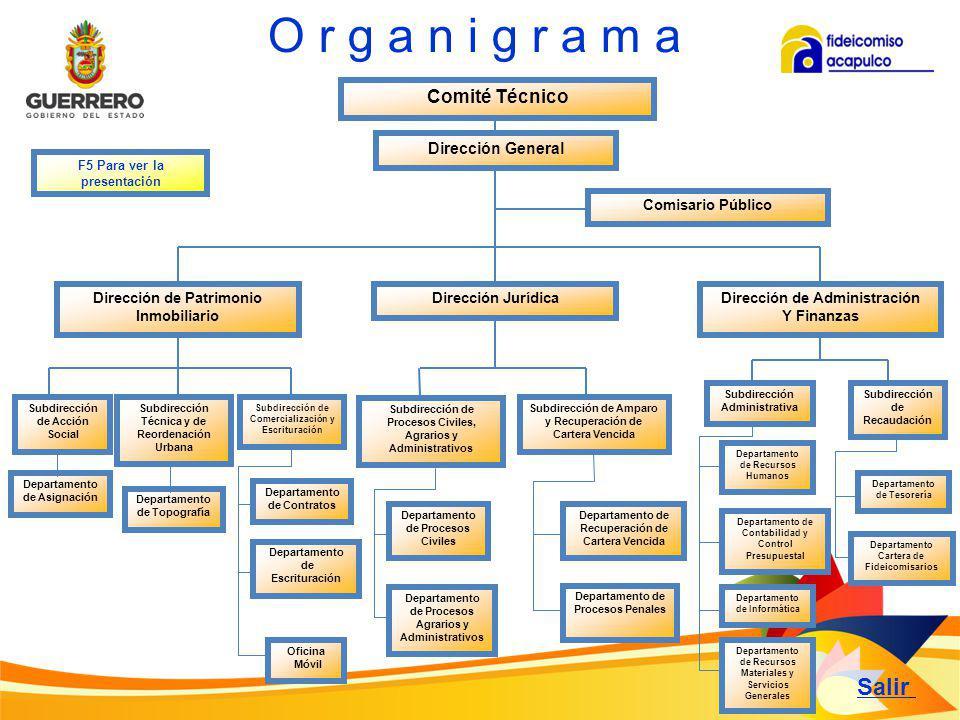 Facultades: Responsabilidades Regresar a la diapositiva principal I.- Elaborar informes (previo y justificado) en cada proceso de Amparo.