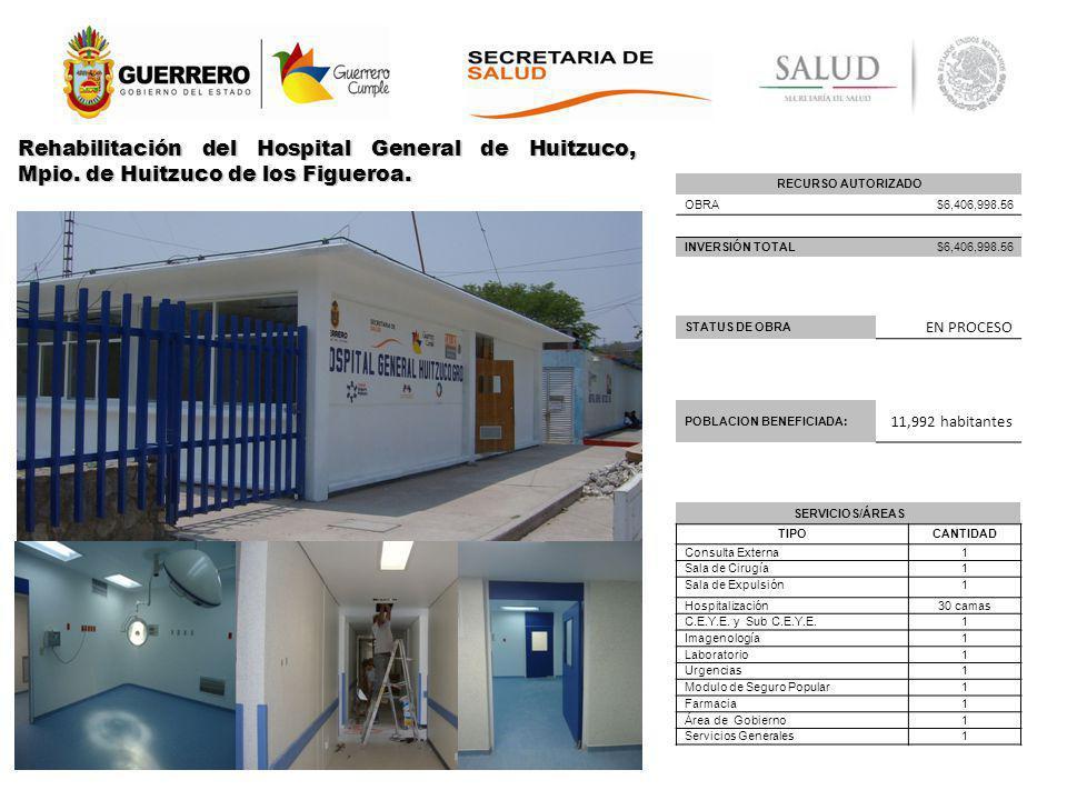 RECURSO AUTORIZADO OBRA $6,406,998.56 INVERSIÓN TOTAL$6,406,998.56 STATUS DE OBRA EN PROCESO Rehabilitación del Hospital General de Huitzuco, Mpio. de
