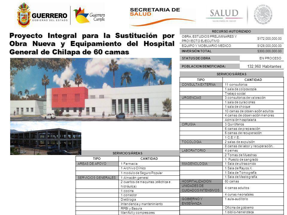 Proyecto Integral para la Sustitución por Obra Nueva y Equipamiento del Hospital General de Chilapa de 60 camas SERVICIOS/ÁREAS TIPOCANTIDAD CONSULTA