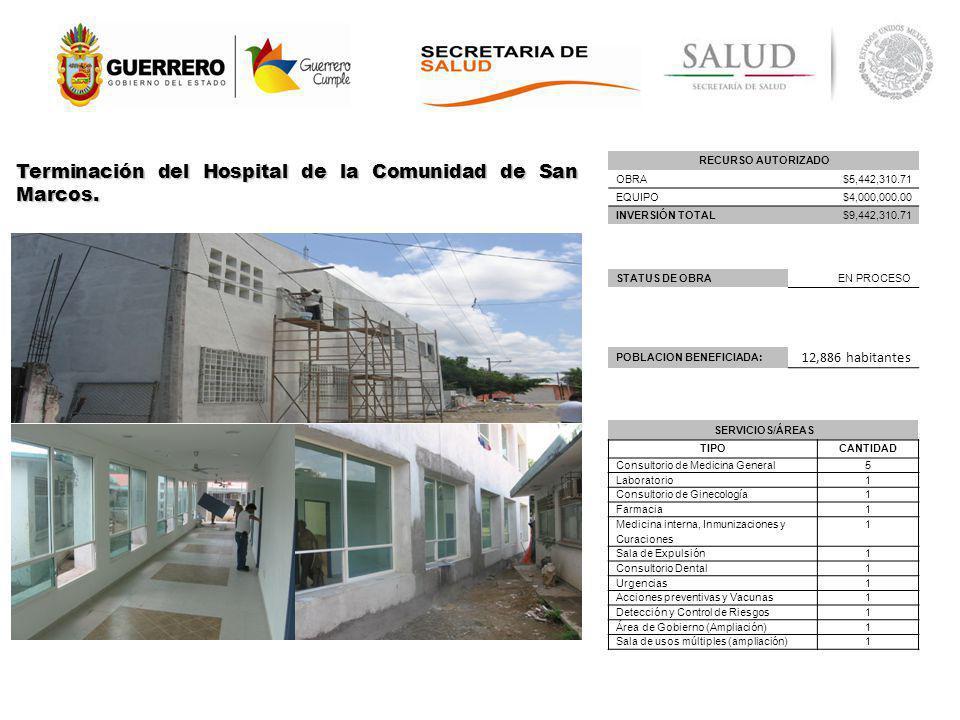RECURSO AUTORIZADO OBRA$5,442,310.71 EQUIPO$4,000,000.00 INVERSIÓN TOTAL$9,442,310.71 STATUS DE OBRAEN PROCESO Terminación del Hospital de la Comunida