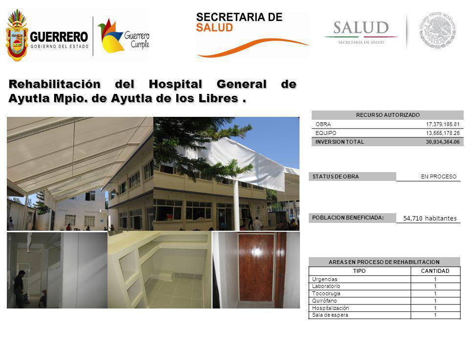RECURSO AUTORIZADO OBRA17,379,185.81 EQUIPO 13,555,178.25 INVERSION TOTAL30,934,364.06 AREAS EN PROCESO DE REHABILITACION TIPOCANTIDAD Urgencias1 Labo