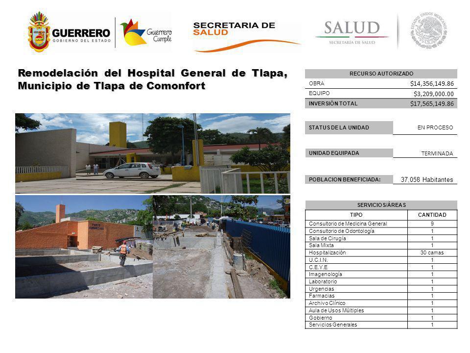 RECURSO AUTORIZADO OBRA $14,356,149.86 EQUIPO $3,209,000.00 INVERSIÓN TOTAL $17,565,149.86 POBLACION BENEFICIADA: 37,058 Habitantes Remodelación del H