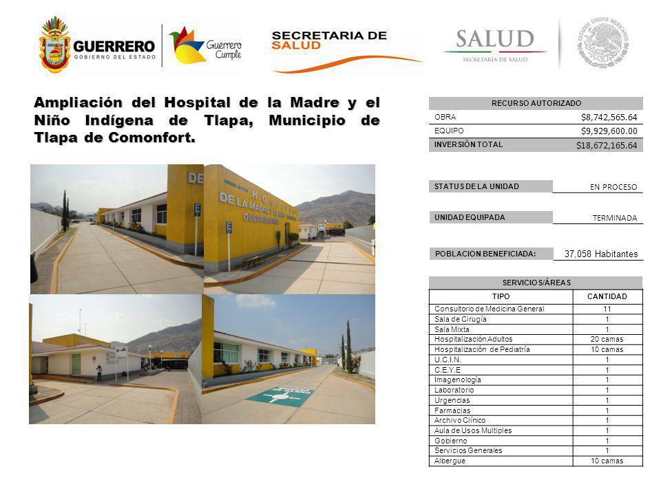 RECURSO AUTORIZADO OBRA $8,742,565.64 EQUIPO $9,929,600.00 INVERSIÓN TOTAL $18,672,165.64 POBLACION BENEFICIADA: Ampliación del Hospital de la Madre y