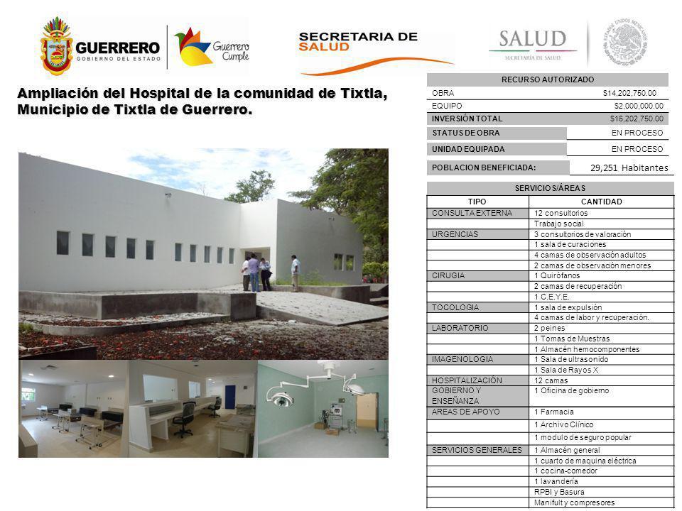 RECURSO AUTORIZADO OBRA$14,202,750.00 EQUIPO$2,000,000.00 INVERSIÓN TOTAL$16,202,750.00 Ampliación del Hospital de la comunidad de Tixtla, Municipio d