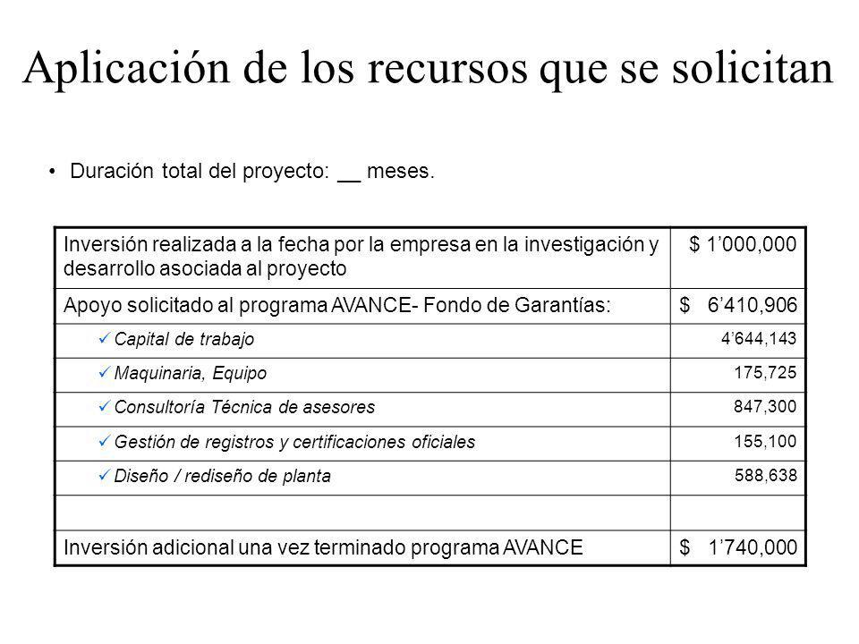 Aplicación de los recursos que se solicitan Inversión realizada a la fecha por la empresa en la investigación y desarrollo asociada al proyecto $ 1000