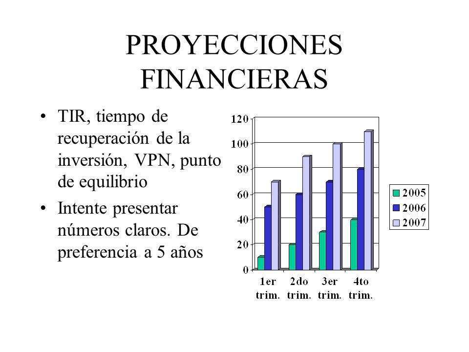 PROYECCIONES FINANCIERAS TIR, tiempo de recuperación de la inversión, VPN, punto de equilibrio Intente presentar números claros. De preferencia a 5 añ