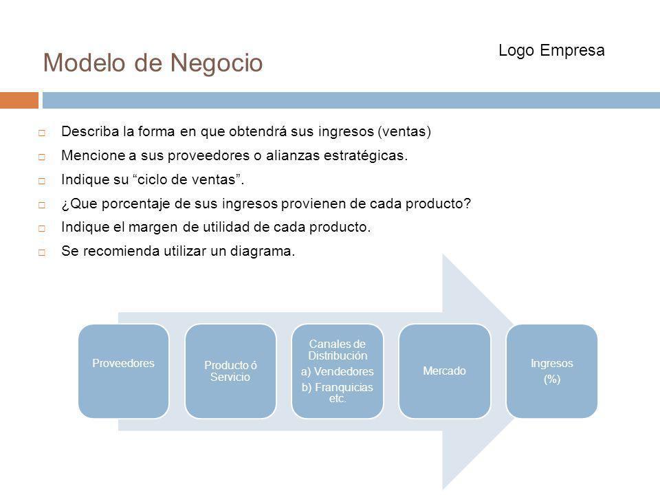 Modelo de Negocio Describa la forma en que obtendrá sus ingresos (ventas) Mencione a sus proveedores o alianzas estratégicas. Indique su ciclo de vent