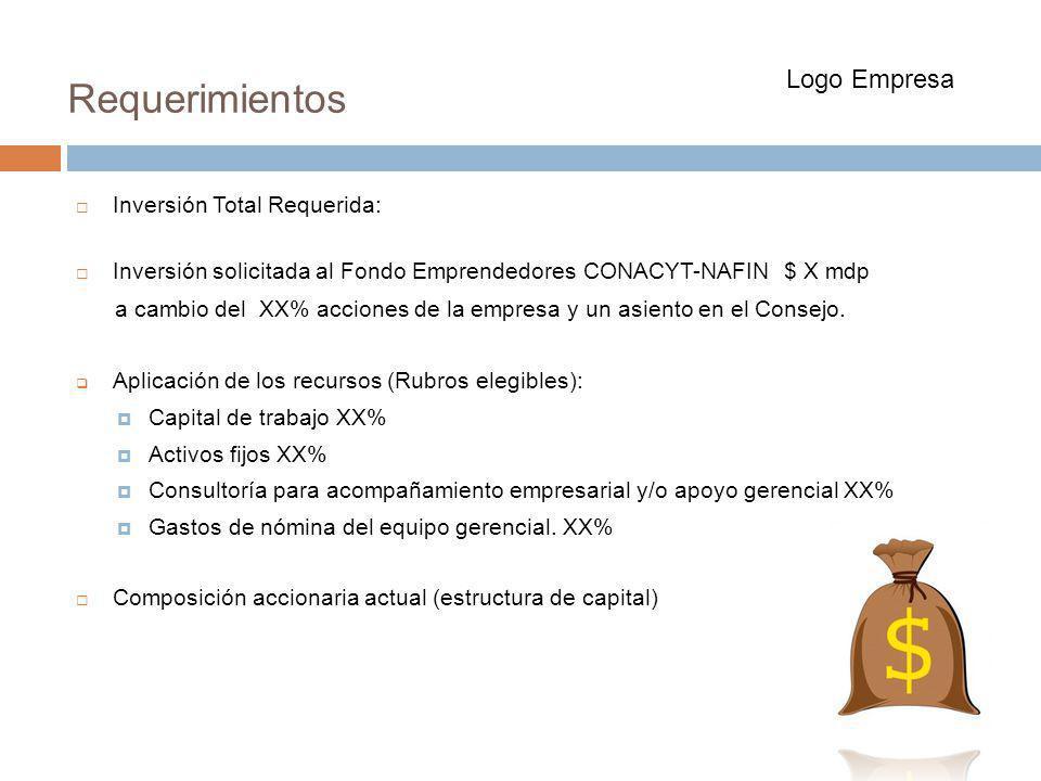 Inversión Total Requerida: Inversión solicitada al Fondo Emprendedores CONACYT-NAFIN $ X mdp a cambio del XX% acciones de la empresa y un asiento en e