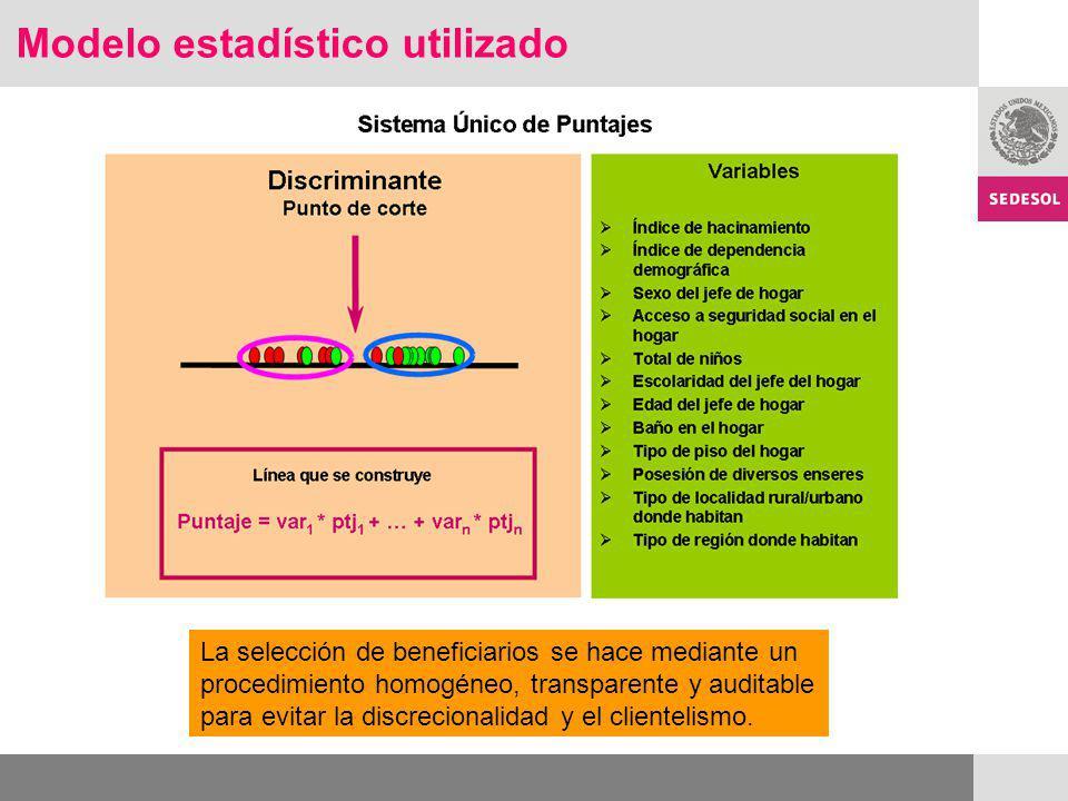 Modelo estadístico utilizado La selección de beneficiarios se hace mediante un procedimiento homogéneo, transparente y auditable para evitar la discrecionalidad y el clientelismo.