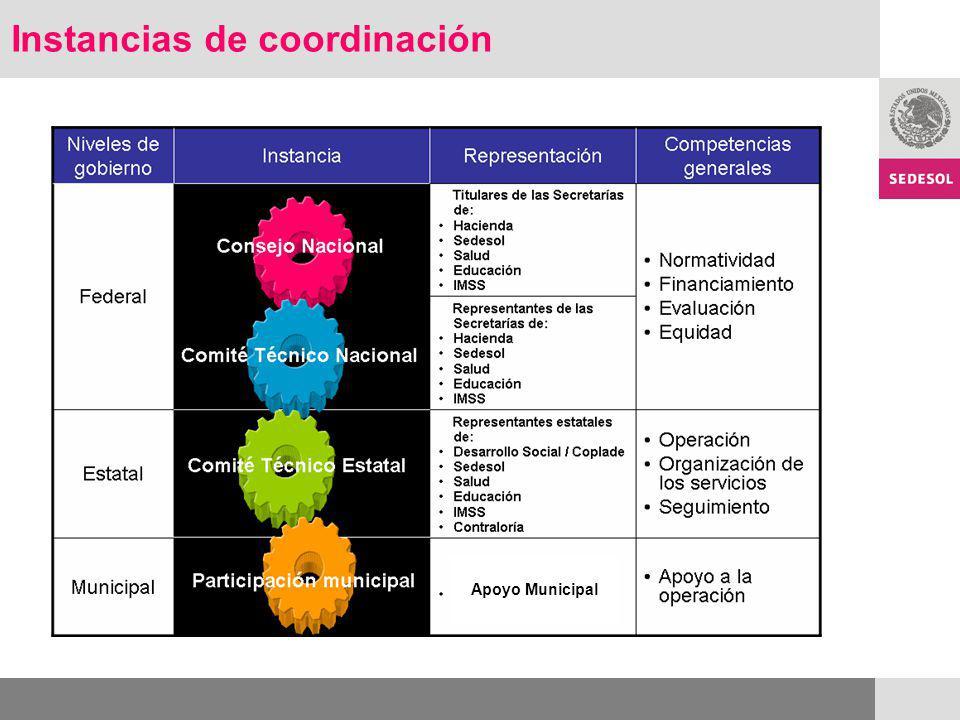 Instancias de coordinación Apoyo Municipal
