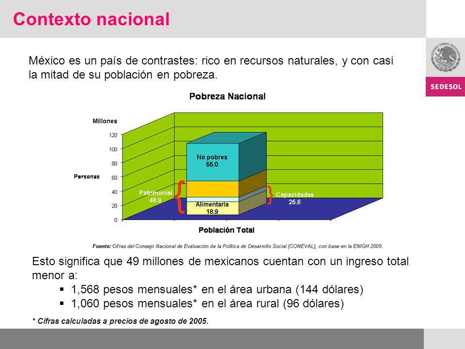 México es un país de contrastes: rico en recursos naturales, y con casi la mitad de su población en pobreza. Contexto nacional Esto significa que 49 m