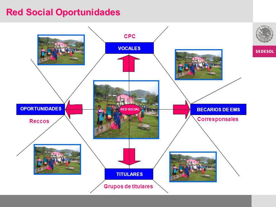 Red Social Oportunidades VOCALES TITULARES OPORTUNIDADES RECCOS BECARIOS DE EMS RED SOCIAL VOCALES TITULARES OPORTUNIDADES BECARIOS DE EMS RED SOCIAL Reccos Corresponsales CPC Grupos de titulares
