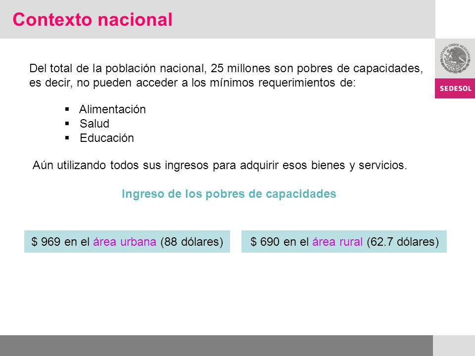 Del total de la población nacional, 25 millones son pobres de capacidades, es decir, no pueden acceder a los mínimos requerimientos de: $ 969 en el ár