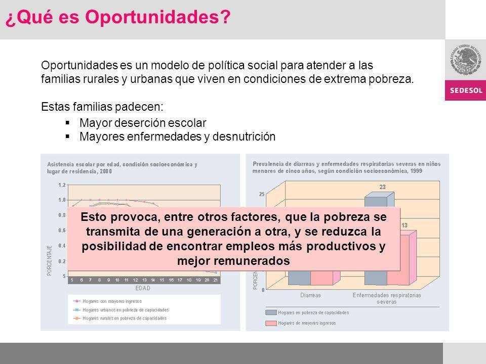 ¿Qué es Oportunidades? Oportunidades es un modelo de política social para atender a las familias rurales y urbanas que viven en condiciones de extrema